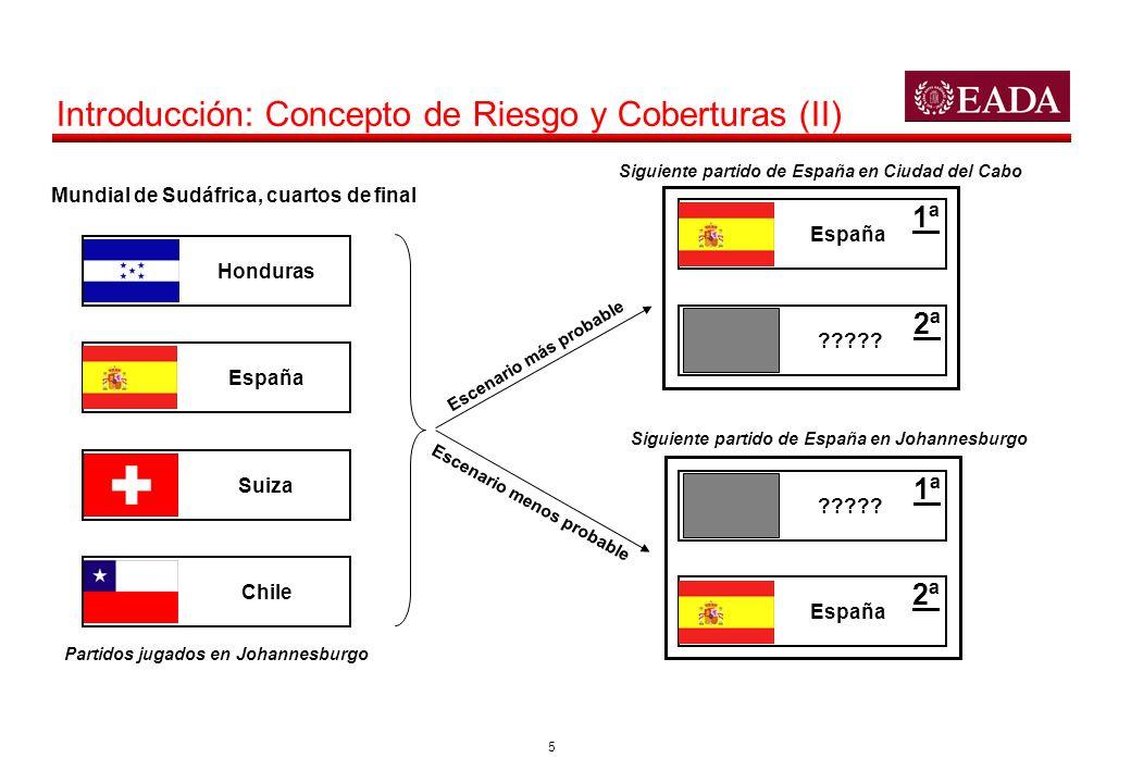 5 Introducción: Concepto de Riesgo y Coberturas (II) Chile Suiza Mundial de Sudáfrica, cuartos de final Honduras España ????? 1ª 2ª España ????? 2ª 1ª