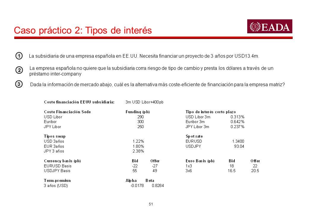 51 Caso práctico 2: Tipos de interés La subsidiaria de una empresa española en EE.UU. Necesita financiar un proyecto de 3 años por USD13.4m. 1 La empr