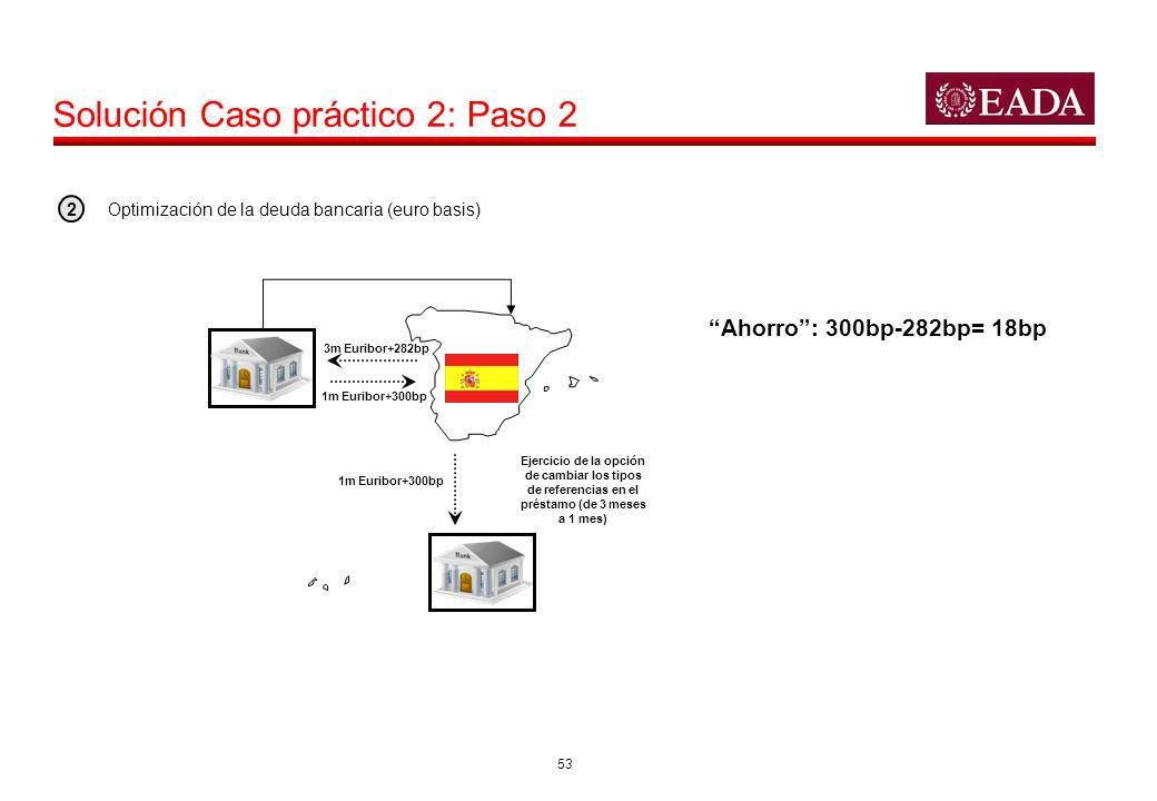 53 Solución Caso práctico 2: Paso 2 1m Euribor+300bp Optimización de la deuda bancaria (euro basis) 2 3m Euribor+282bp Ejercicio de la opción de cambi