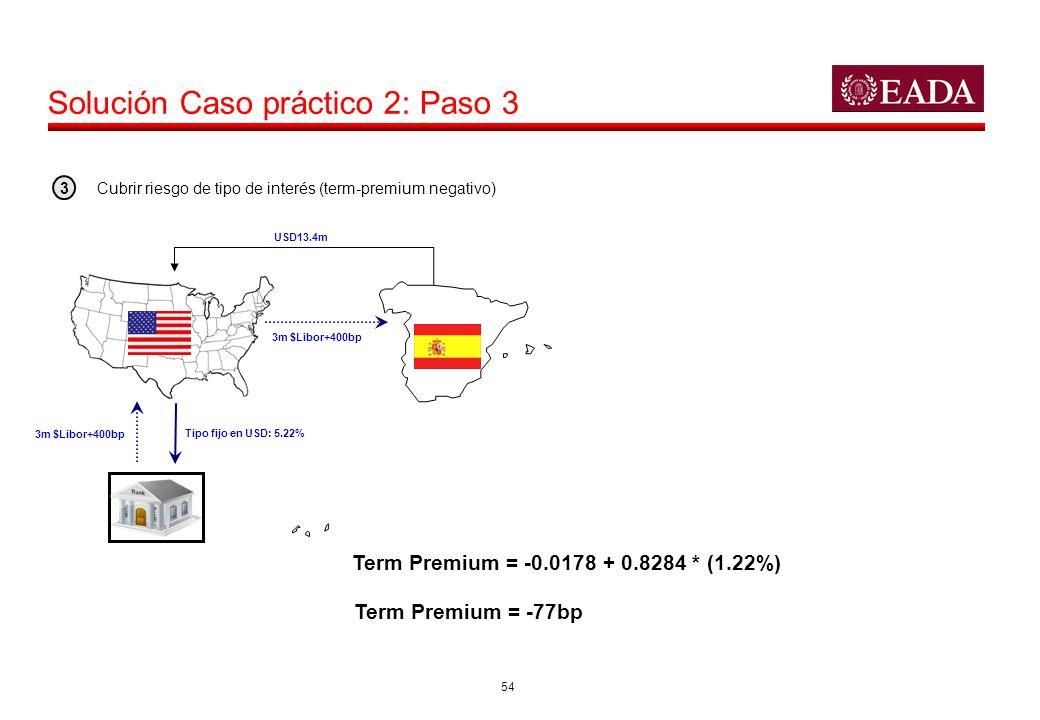 54 Solución Caso práctico 2: Paso 3 Cubrir riesgo de tipo de interés (term-premium negativo) 3 Term Premium = -0.0178 + 0.8284 * (1.22%) USD13.4m 3m $
