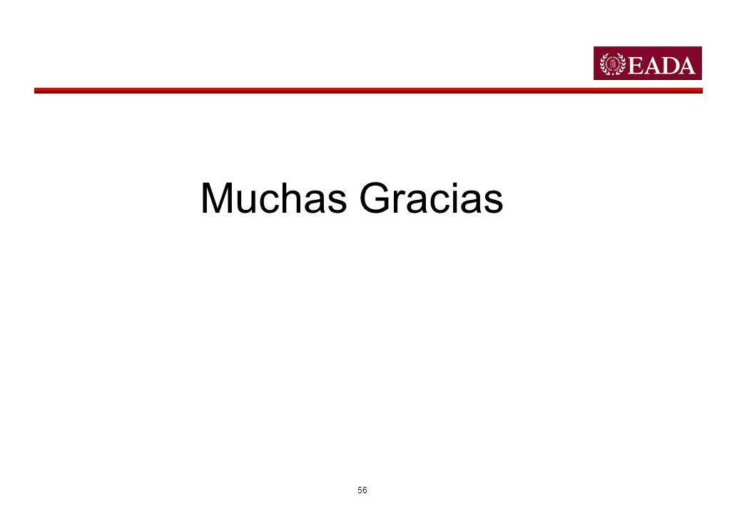 56 Muchas Gracias