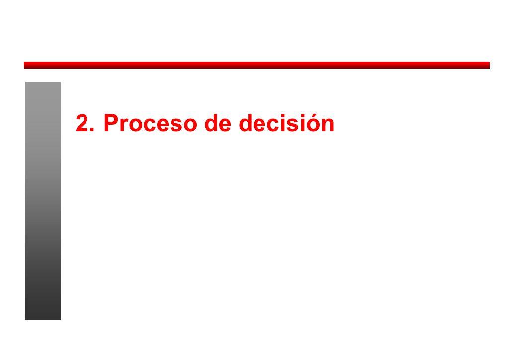 2.Proceso de decisión