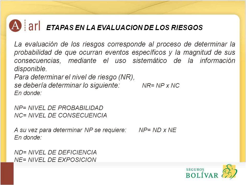 ETAPAS EN LA EVALUACION DE LOS RIESGOS La evaluación de los riesgos corresponde al proceso de determinar la probabilidad de que ocurran eventos especí