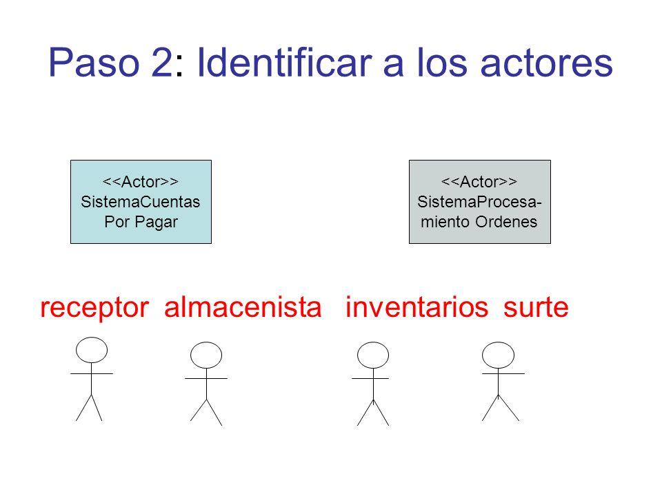 Paso 2: Identificar a los actores receptor almacenista inventarios surte > SistemaCuentas Por Pagar > SistemaProcesa- miento Ordenes