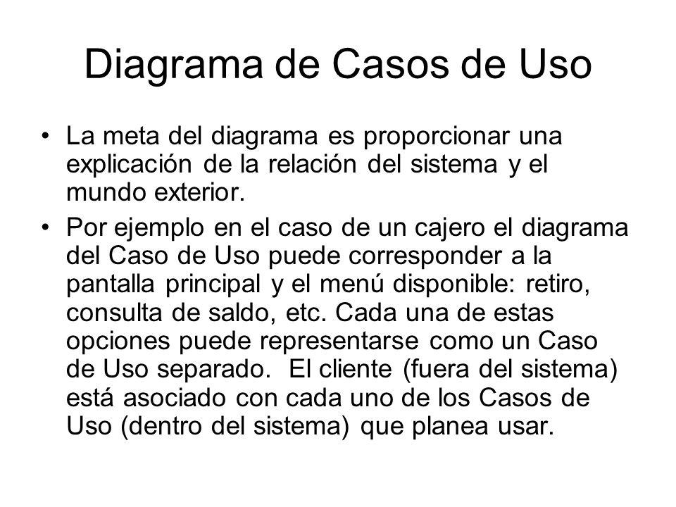 Diagrama de Casos de Uso La meta del diagrama es proporcionar una explicación de la relación del sistema y el mundo exterior.