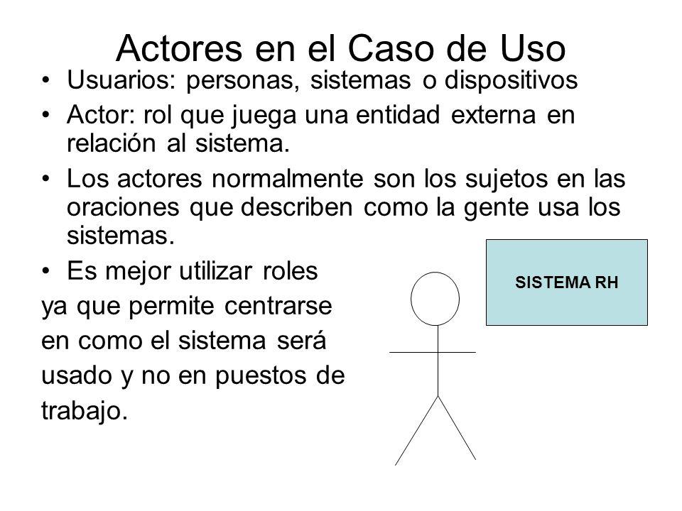 Actores en el Caso de Uso Usuarios: personas, sistemas o dispositivos Actor: rol que juega una entidad externa en relación al sistema.