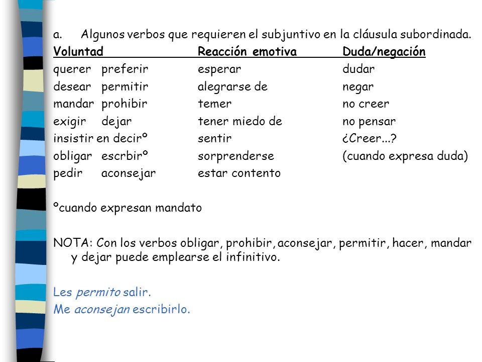 a. Algunos verbos que requieren el subjuntivo en la cláusula subordinada. VoluntadReacción emotivaDuda/negación quererpreferiresperardudar desearpermi