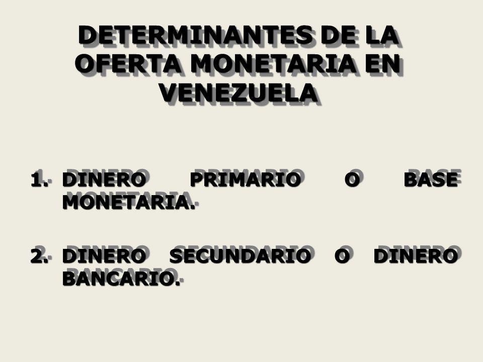 DETERMINANTES DE LA OFERTA MONETARIA EN VENEZUELA 1.DINERO PRIMARIO O BASE MONETARIA.