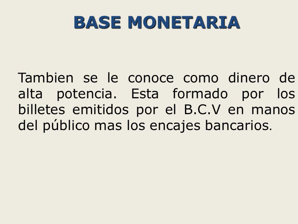 BASE MONETARIA Tambien se le conoce como dinero de alta potencia.