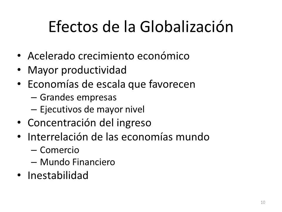 Efectos de la Globalización Acelerado crecimiento económico Mayor productividad Economías de escala que favorecen – Grandes empresas – Ejecutivos de m