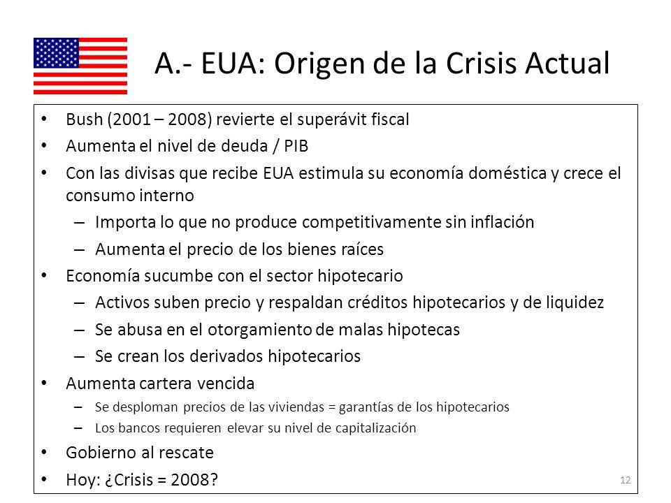 A.- EUA: Origen de la Crisis Actual Bush (2001 – 2008) revierte el superávit fiscal Aumenta el nivel de deuda / PIB Con las divisas que recibe EUA est