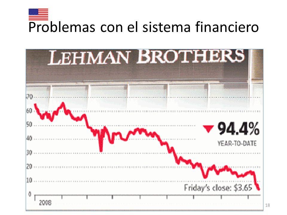 Problemas con el sistema financiero 18