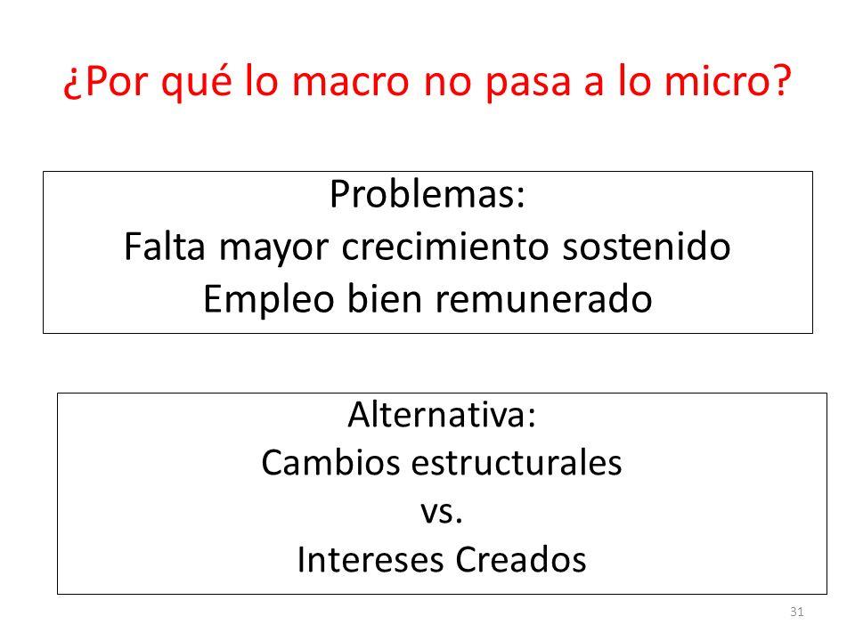 ¿Por qué lo macro no pasa a lo micro? Problemas: Falta mayor crecimiento sostenido Empleo bien remunerado 31 Alternativa: Cambios estructurales vs. In