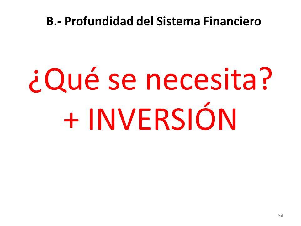 ¿Qué se necesita? + INVERSIÓN 34 B.- Profundidad del Sistema Financiero