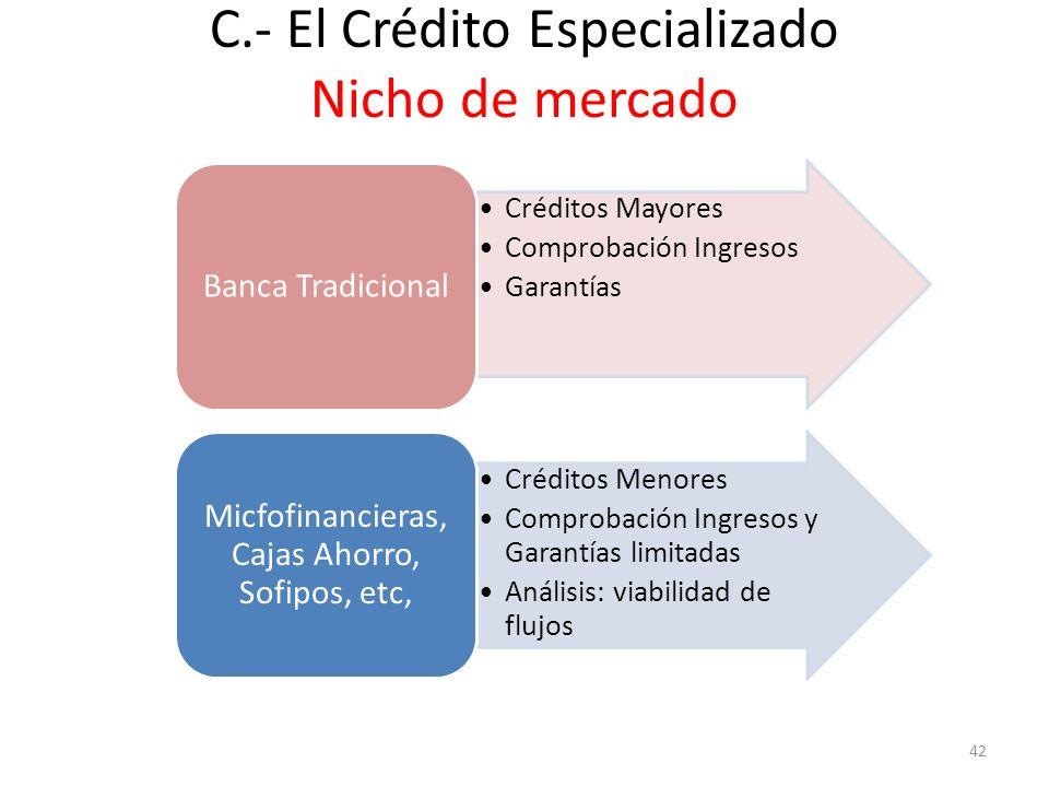 C.- El Crédito Especializado Nicho de mercado 42 Créditos Mayores Comprobación Ingresos Garantías Banca Tradicional Créditos Menores Comprobación Ingr