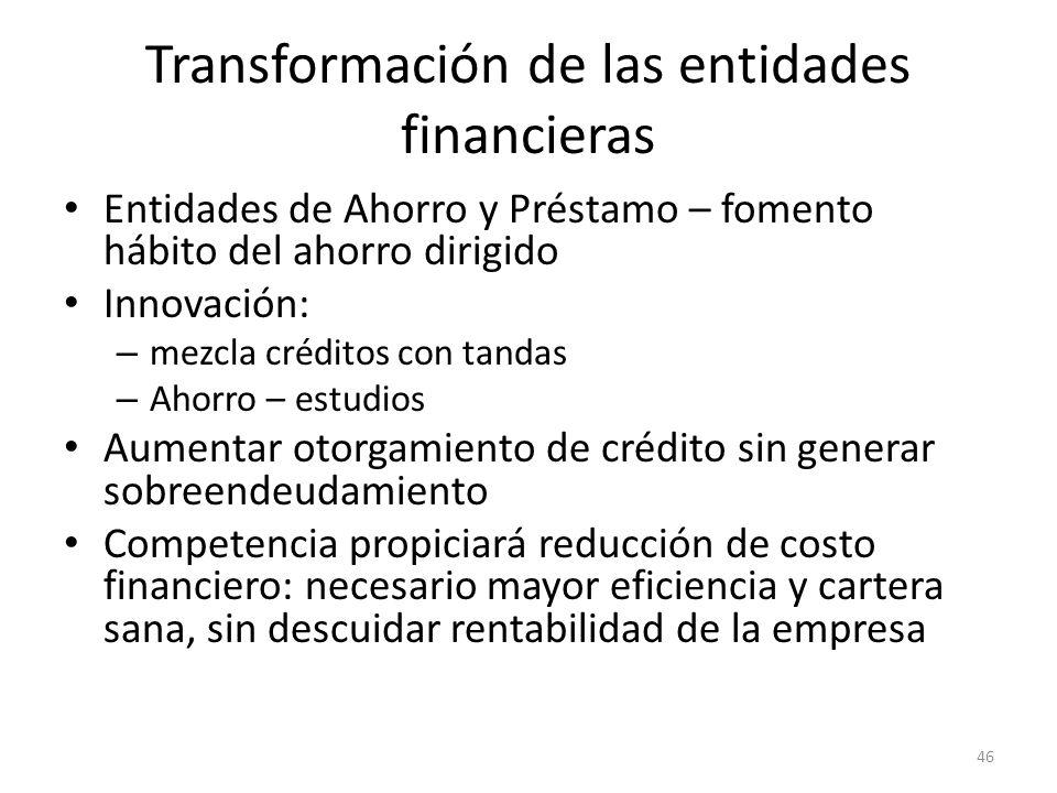 Transformación de las entidades financieras Entidades de Ahorro y Préstamo – fomento hábito del ahorro dirigido Innovación: – mezcla créditos con tand
