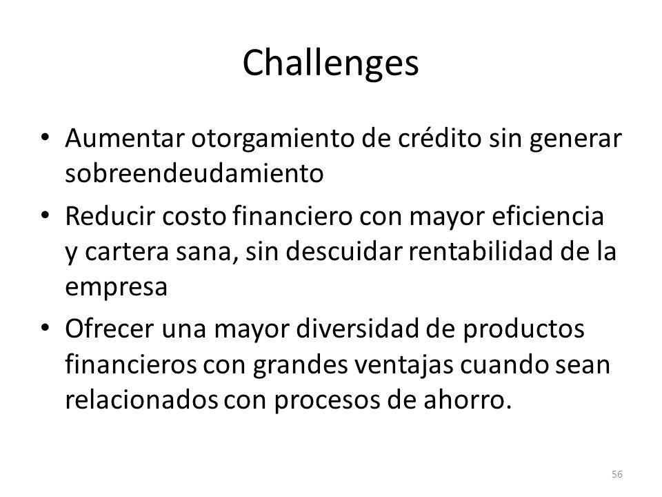 Challenges Aumentar otorgamiento de crédito sin generar sobreendeudamiento Reducir costo financiero con mayor eficiencia y cartera sana, sin descuidar