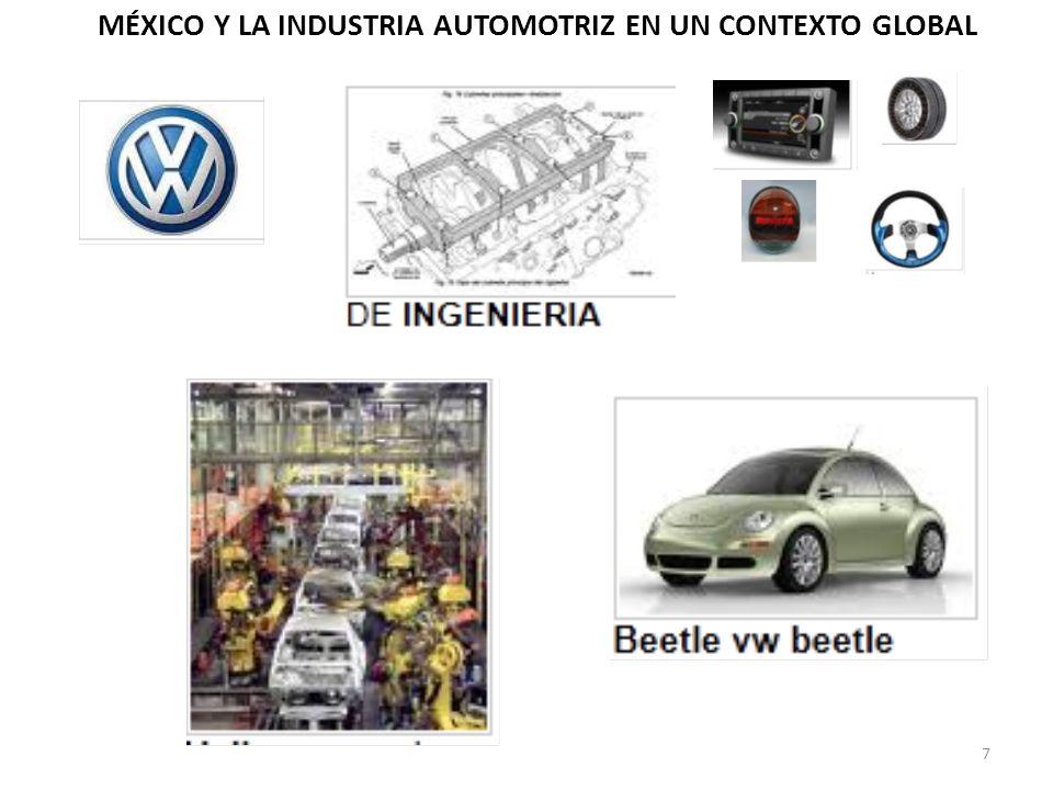 MÉXICO Y LA INDUSTRIA AUTOMOTRIZ EN UN CONTEXTO GLOBAL 7