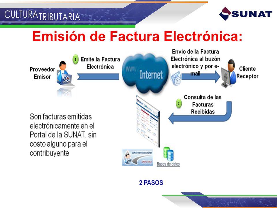 Emisión de Factura Electrónica: