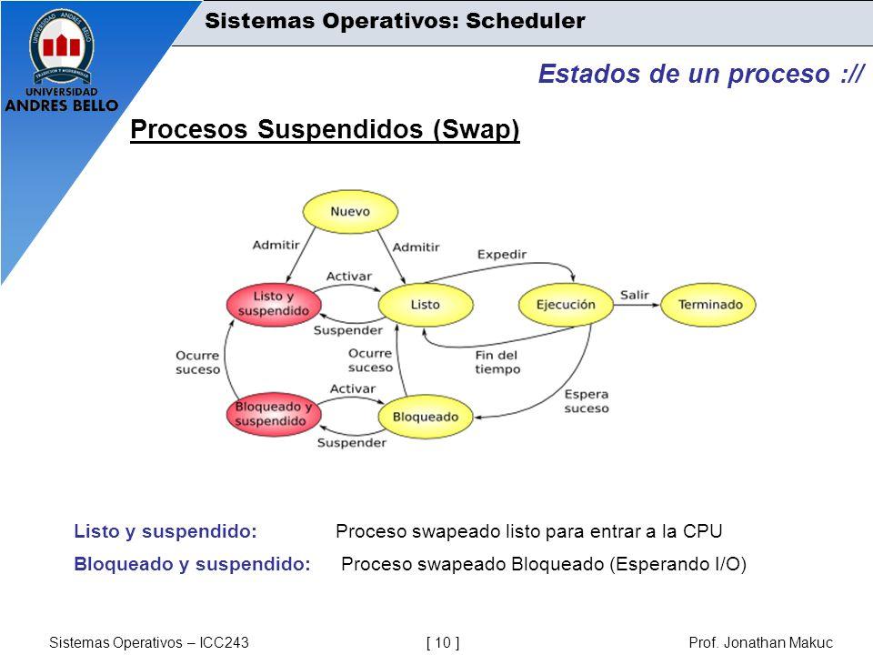 Sistemas Operativos – ICC243 [ 10 ] Prof. Jonathan Makuc Estados de un proceso :// Listo y suspendido:Proceso swapeado listo para entrar a la CPU Bloq