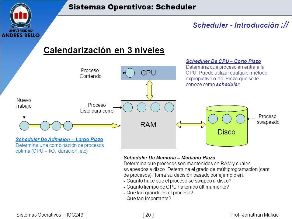 Sistemas Operativos – ICC243 [ 20 ] Prof. Jonathan Makuc Scheduler - Introducción :// Calendarización en 3 niveles CPU RAM Disco Nuevo Trabajo Schedul