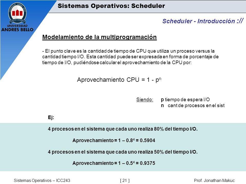 Sistemas Operativos – ICC243 [ 21 ] Prof. Jonathan Makuc Sistemas Operativos: Scheduler Modelamiento de la multiprogramación - El punto clave es la ca