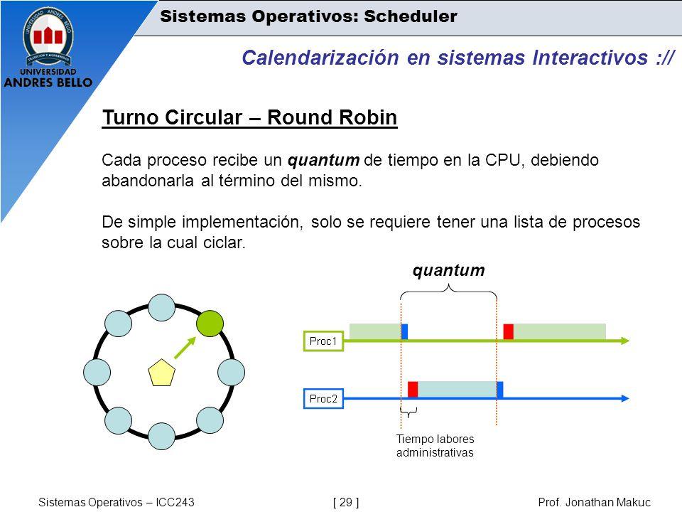 Sistemas Operativos – ICC243 [ 29 ] Prof. Jonathan Makuc Calendarización en sistemas Interactivos :// Turno Circular – Round Robin Cada proceso recibe
