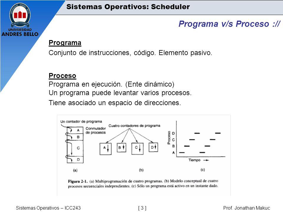 Sistemas Operativos – ICC243 [ 3 ] Prof. Jonathan Makuc Sistemas Operativos: Scheduler Programa v/s Proceso :// Programa Conjunto de instrucciones, có