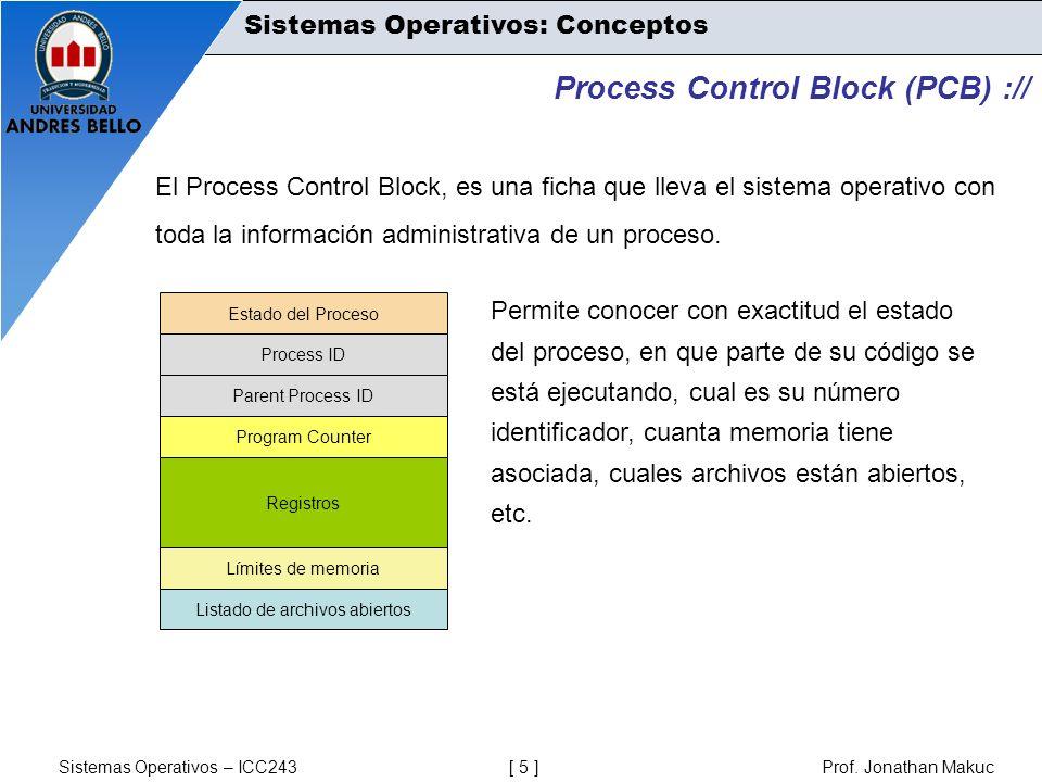 Sistemas Operativos – ICC243 [ 5 ] Prof. Jonathan Makuc Sistemas Operativos: Conceptos Process Control Block (PCB) :// El Process Control Block, es un