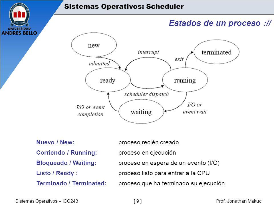 Sistemas Operativos – ICC243 [ 9 ] Prof. Jonathan Makuc Estados de un proceso :// Nuevo / New: proceso recién creado Corriendo / Running: proceso en e