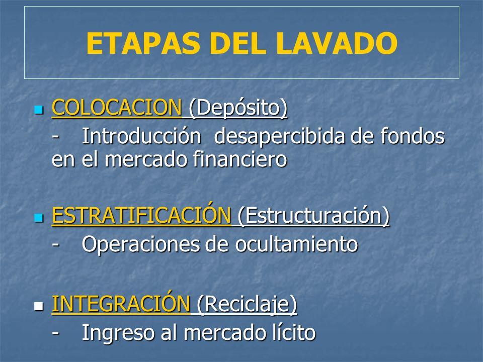 ETAPAS DEL LAVADO COLOCACION (Depósito) COLOCACION (Depósito) -Introducción desapercibida de fondos en el mercado financiero ESTRATIFICACIÓN (Estructu