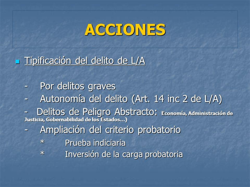 ACCIONES Tipificación del delito de L/A Tipificación del delito de L/A -Por delitos graves -Autonomía del delito (Art. 14 inc 2 de L/A) - Delitos de P
