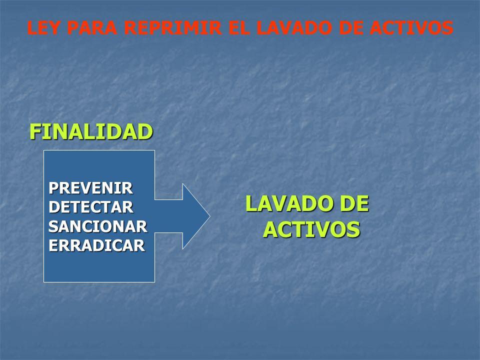 FINALIDAD LAVADO DE ACTIVOS PREVENIRDETECTARSANCIONARERRADICAR LEY PARA REPRIMIR EL LAVADO DE ACTIVOS