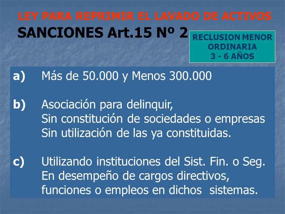 LEY PARA REPRIMIR EL LAVADO DE ACTIVOS SANCIONES Art.15 Nº 2 RECLUSION MENOR ORDINARIA 3 - 6 AÑOS a)Más de 50.000 y Menos 300.000 b) Asociación para d