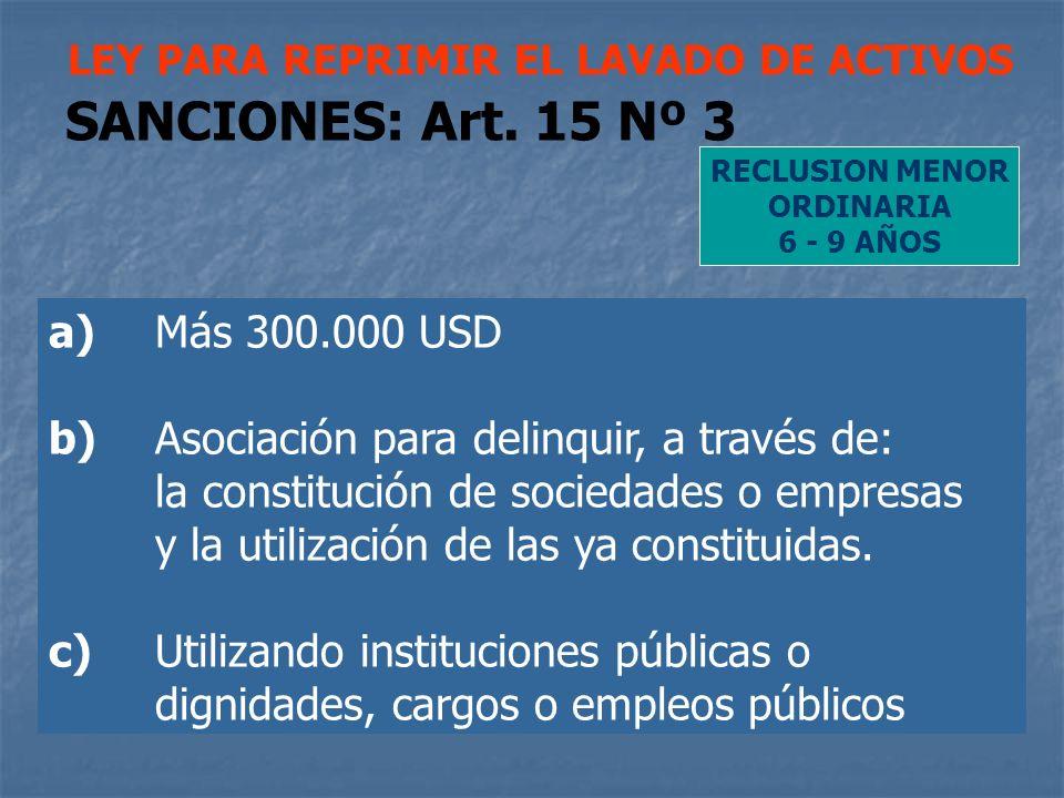 LEY PARA REPRIMIR EL LAVADO DE ACTIVOS SANCIONES: Art. 15 Nº 3 RECLUSION MENOR ORDINARIA 6 - 9 AÑOS a)Más 300.000 USD b) Asociación para delinquir, a