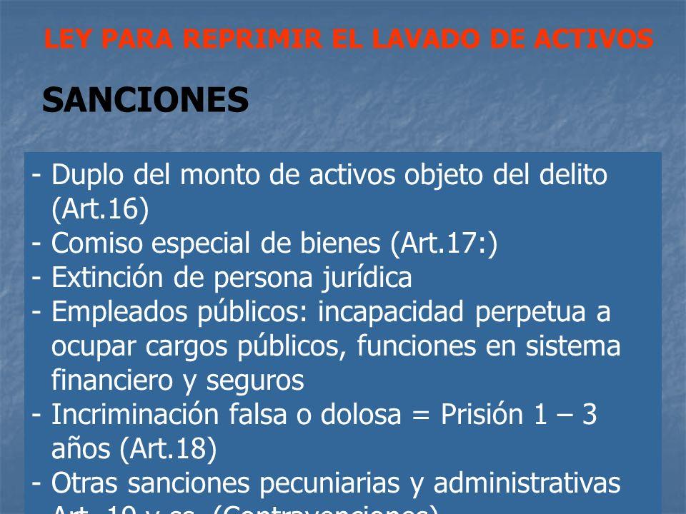 LEY PARA REPRIMIR EL LAVADO DE ACTIVOS SANCIONES -Duplo del monto de activos objeto del delito (Art.16) -Comiso especial de bienes (Art.17:) -Extinció
