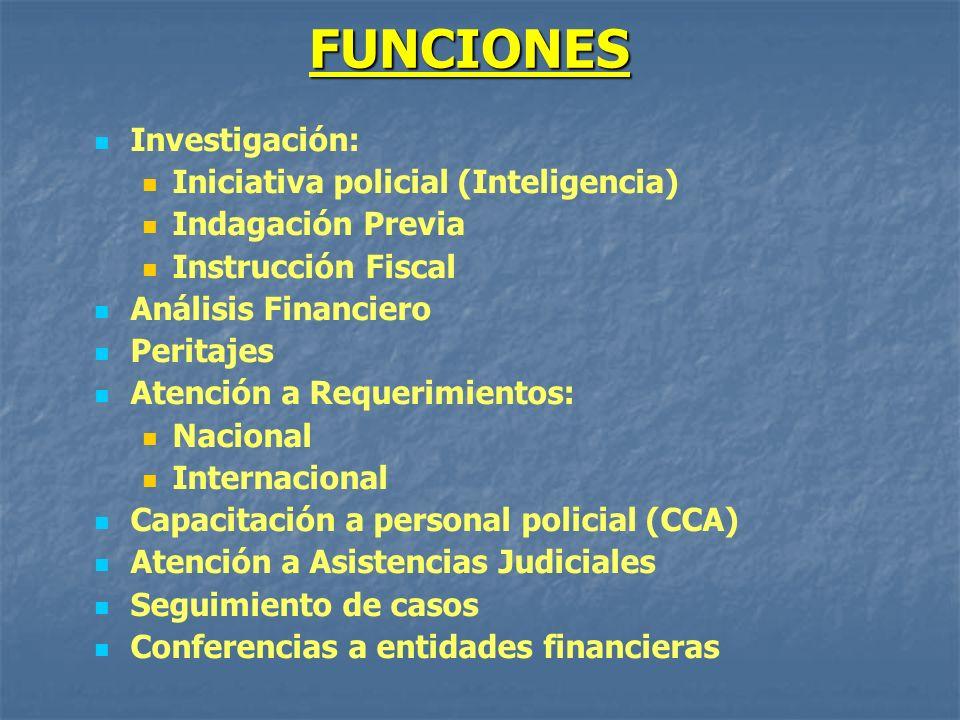 FUNCIONES Investigación: Iniciativa policial (Inteligencia) Indagación Previa Instrucción Fiscal Análisis Financiero Peritajes Atención a Requerimient