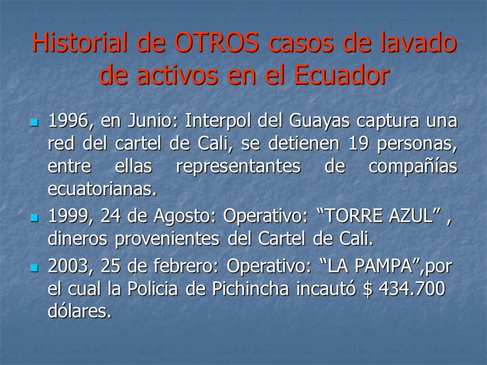Historial de OTROS casos de lavado de activos en el Ecuador 1996, en Junio: Interpol del Guayas captura una red del cartel de Cali, se detienen 19 per