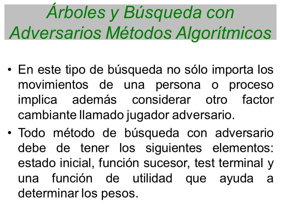Árboles y Búsqueda con Adversarios Métodos Algorítmicos En este tipo de búsqueda no sólo importa los movimientos de una persona o proceso implica adem