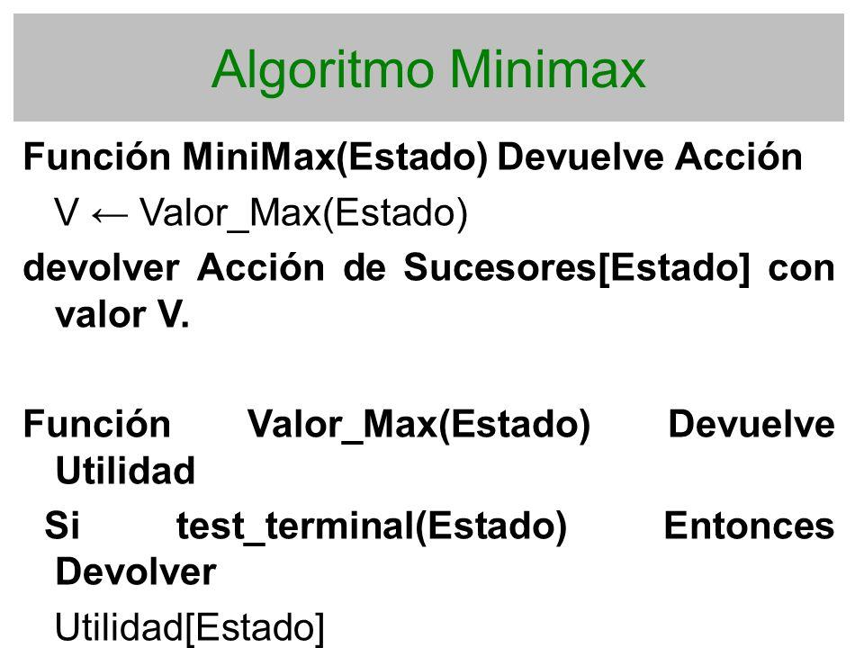 Algoritmo Minimax Función MiniMax(Estado) Devuelve Acción V Valor_Max(Estado) devolver Acción de Sucesores[Estado] con valor V. Función Valor_Max(Esta