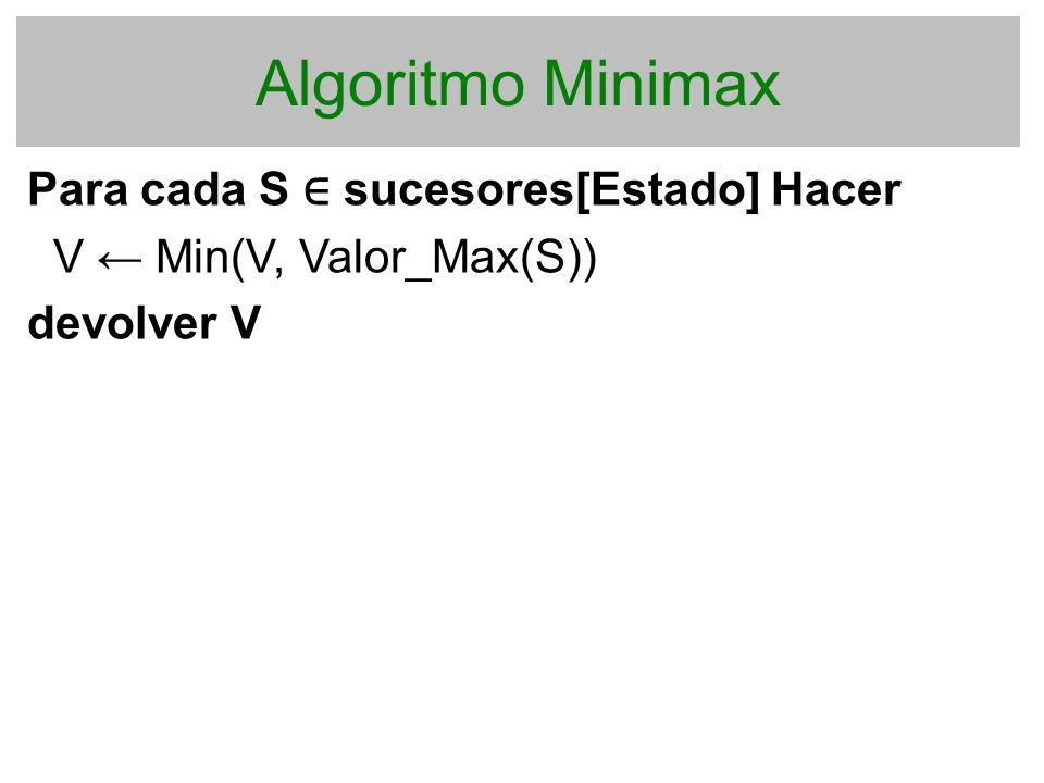 Algoritmo Minimax Para cada S sucesores[Estado] Hacer V Min(V, Valor_Max(S)) devolver V