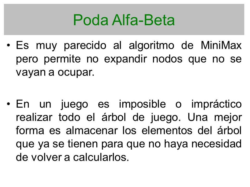 Poda Alfa-Beta Es muy parecido al algoritmo de MiniMax pero permite no expandir nodos que no se vayan a ocupar. En un juego es imposible o impráctico