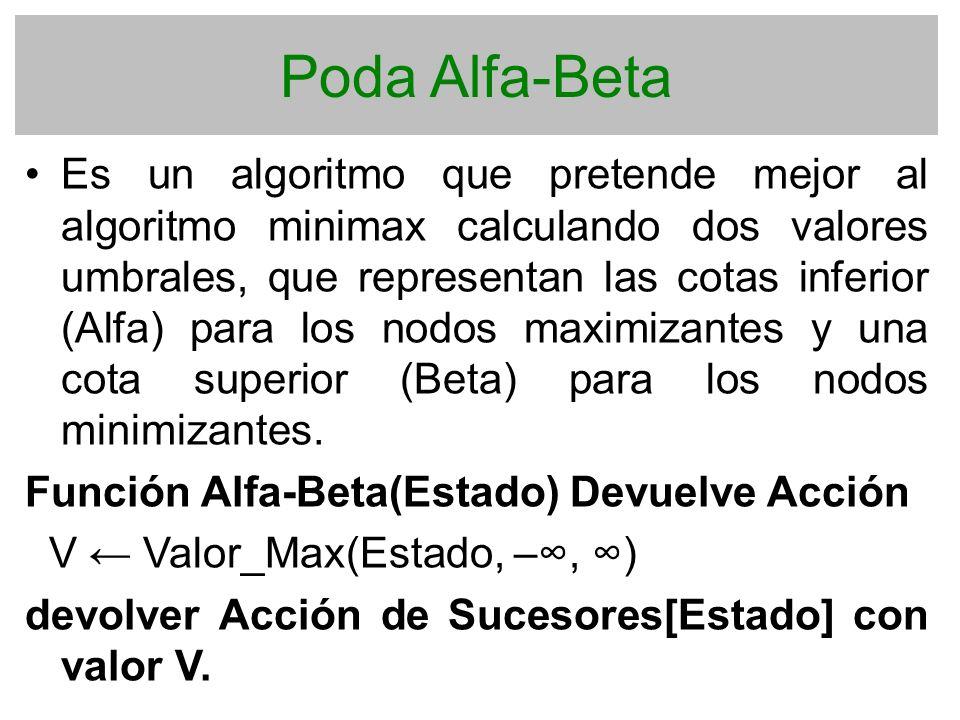 Poda Alfa-Beta Es un algoritmo que pretende mejor al algoritmo minimax calculando dos valores umbrales, que representan las cotas inferior (Alfa) para