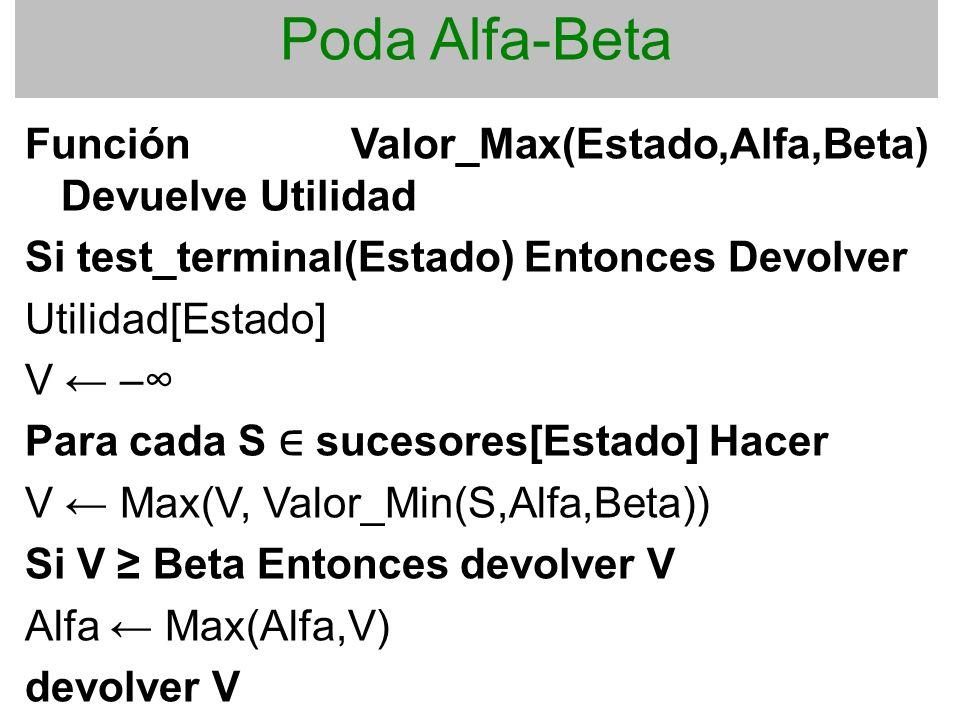 Poda Alfa-Beta Función Valor_Max(Estado,Alfa,Beta) Devuelve Utilidad Si test_terminal(Estado) Entonces Devolver Utilidad[Estado] V – Para cada S suces