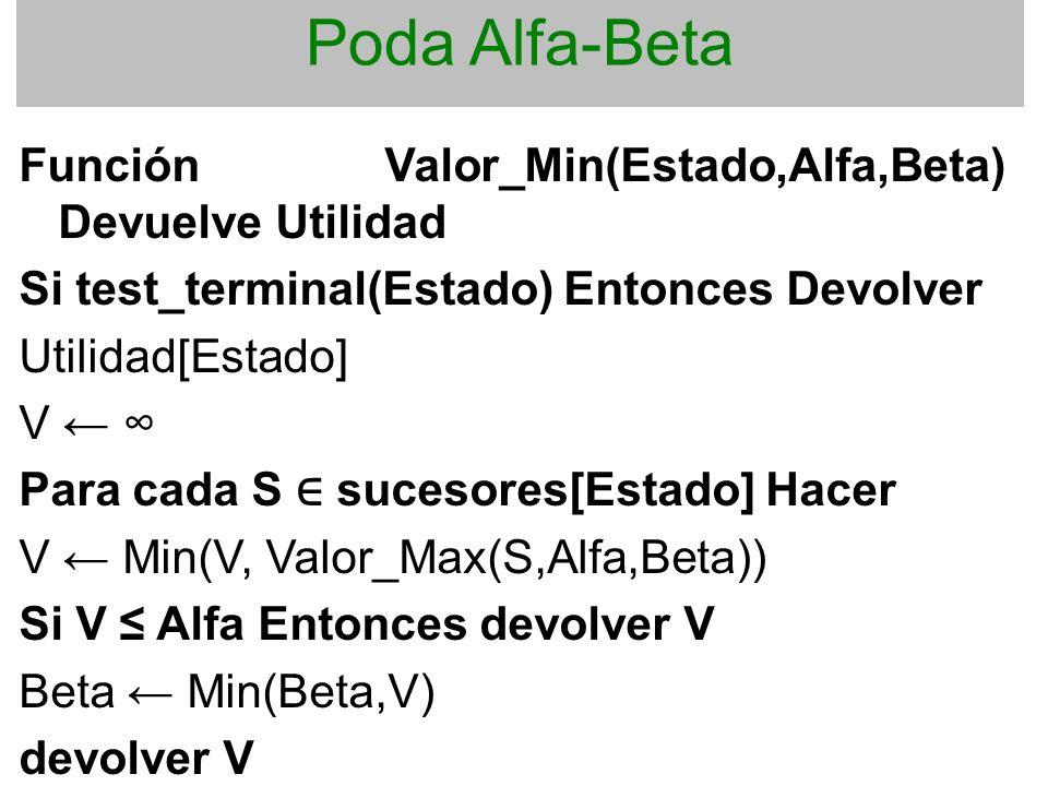 Poda Alfa-Beta Función Valor_Min(Estado,Alfa,Beta) Devuelve Utilidad Si test_terminal(Estado) Entonces Devolver Utilidad[Estado] V Para cada S sucesor