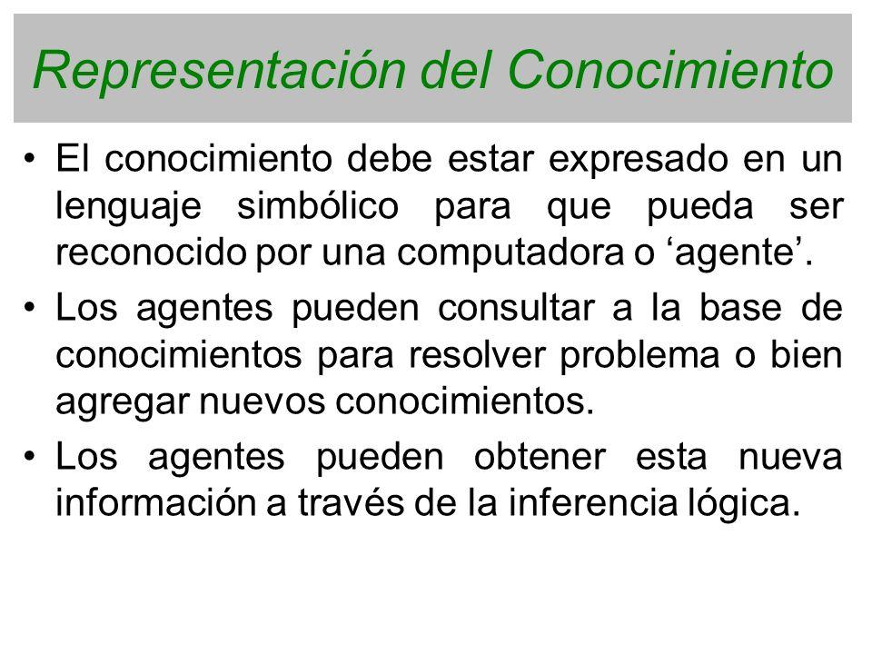 Representación del Conocimiento El conocimiento debe estar expresado en un lenguaje simbólico para que pueda ser reconocido por una computadora o agen