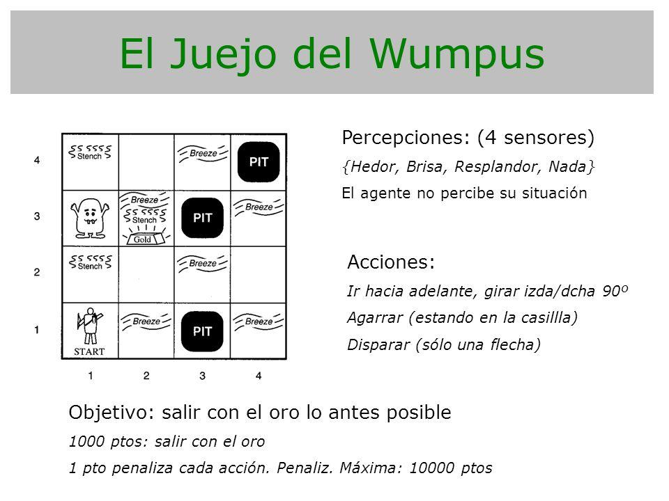 El Juejo del Wumpus Percepciones: (4 sensores) {Hedor, Brisa, Resplandor, Nada} El agente no percibe su situación Acciones: Ir hacia adelante, girar i