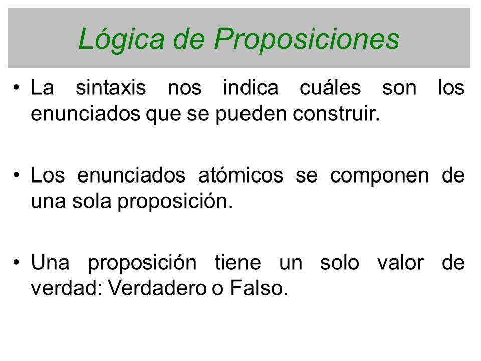 Lógica de Proposiciones La sintaxis nos indica cuáles son los enunciados que se pueden construir. Los enunciados atómicos se componen de una sola prop
