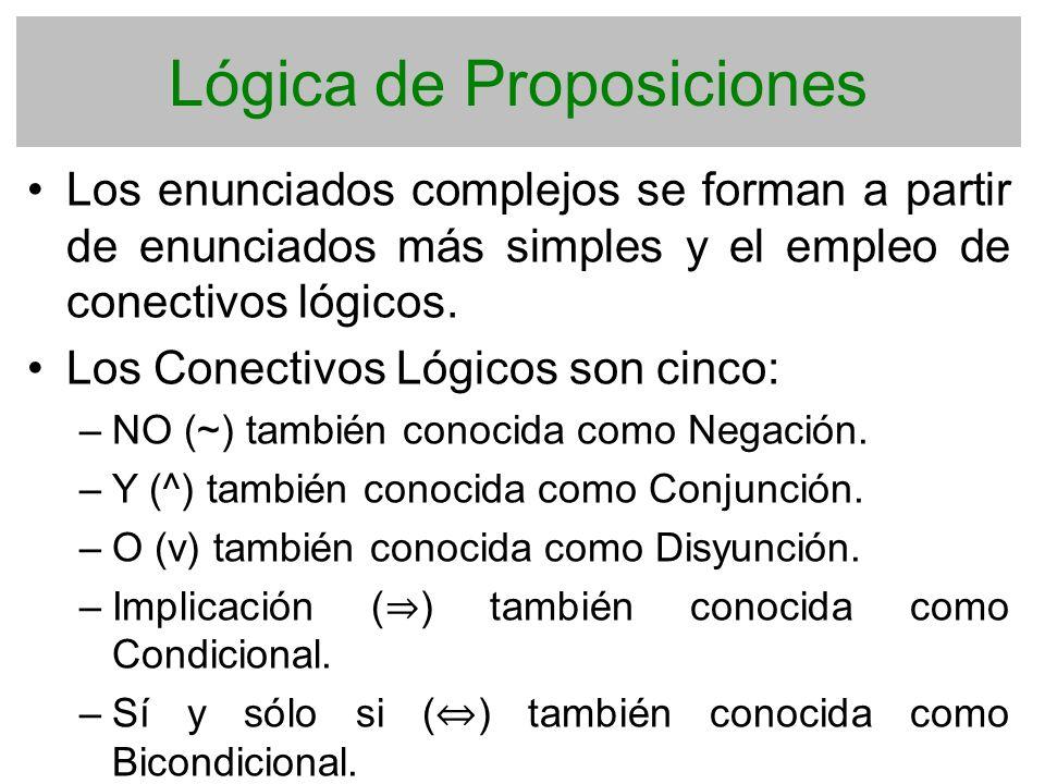 Lógica de Proposiciones Los enunciados complejos se forman a partir de enunciados más simples y el empleo de conectivos lógicos. Los Conectivos Lógico