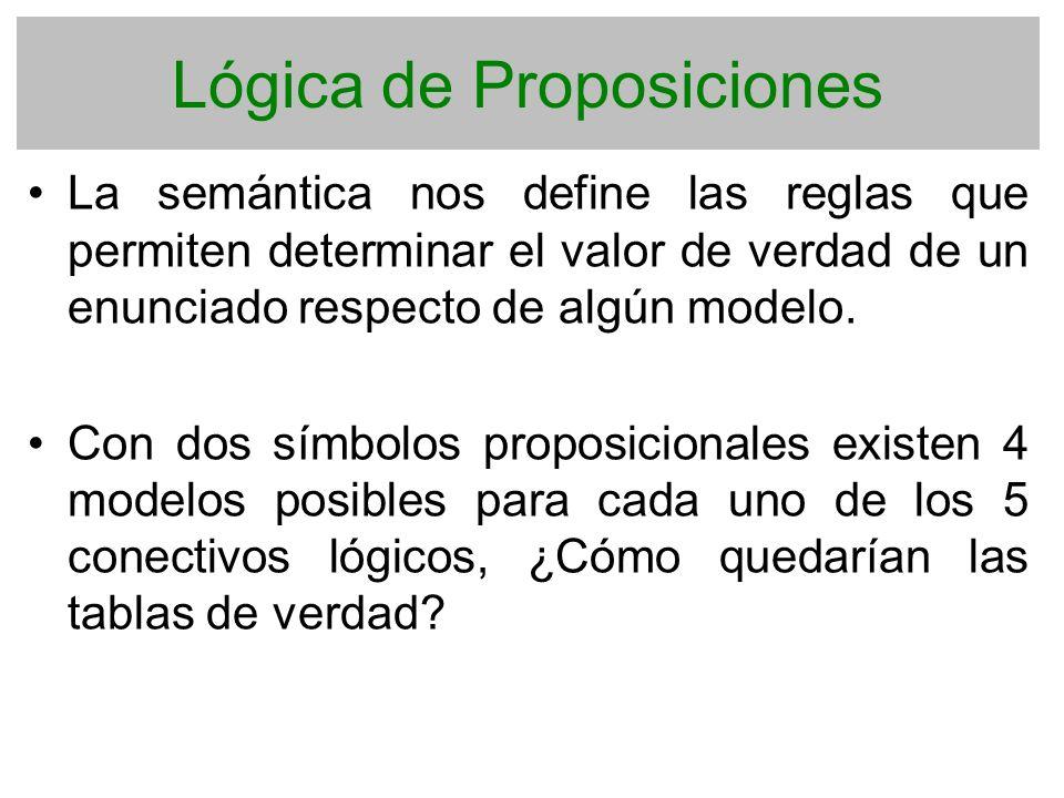 Lógica de Proposiciones La semántica nos define las reglas que permiten determinar el valor de verdad de un enunciado respecto de algún modelo. Con do